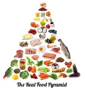 paleo_food_pyramid